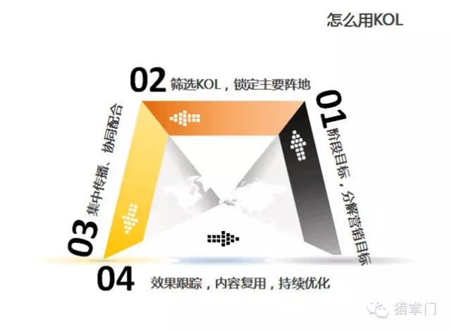 途家网公关总监唐挺:不懂社交媒体中的kol传播策略怎能做好营销?
