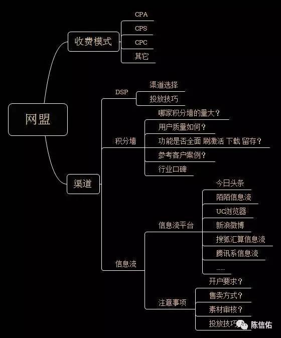 电路 电路图 电子 原理图 560_674